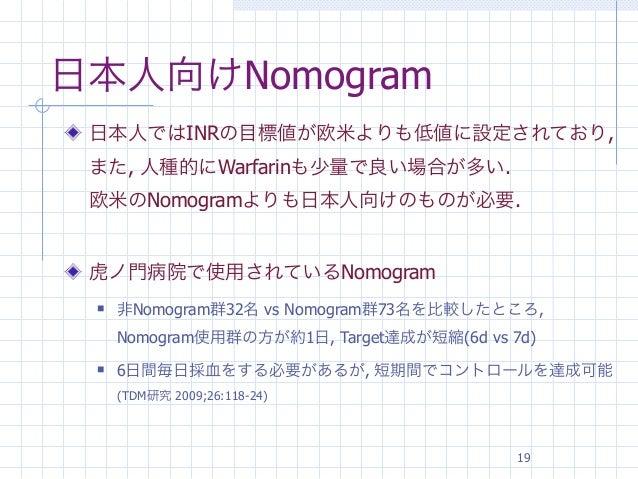 日本人向けNomogram 日本人ではINRの目標値が欧米よりも低値に設定されており, また, 人種的にWarfarinも少量で良い場合が多い. 欧米のNomogramよりも日本人向けのものが必要. 虎ノ門病院で使用されているNomogram ...