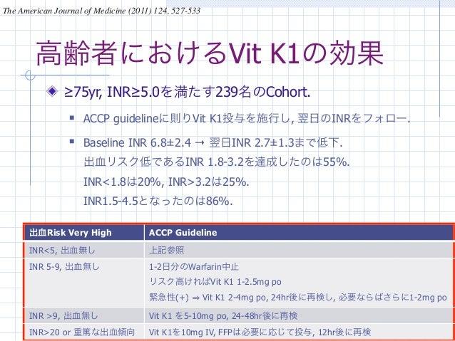 The American Journal of Medicine (2011) 124, 527-533        高齢者におけるVit K1の効果               ≥75yr, INR≥5.0を満たす239名のCohort. ...