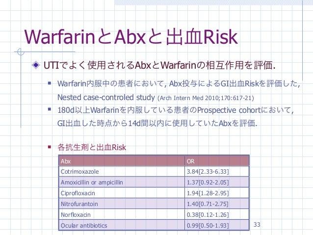 WarfarinとAbxと出血Risk UTIでよく使用されるAbxとWarfarinの相互作用を評価.     Warfarin内服中の患者において, Abx投与によるGI出血Riskを評価した,      Nested case-cont...