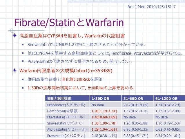 Am J Med 2010;123:151-7Fibrate/StatinとWarfarin 高脂血症薬はCYP3A4を阻害し, Warfarinの代謝阻害    SimvastatinではINRを1.27倍に上昇させることが分かっている. ...