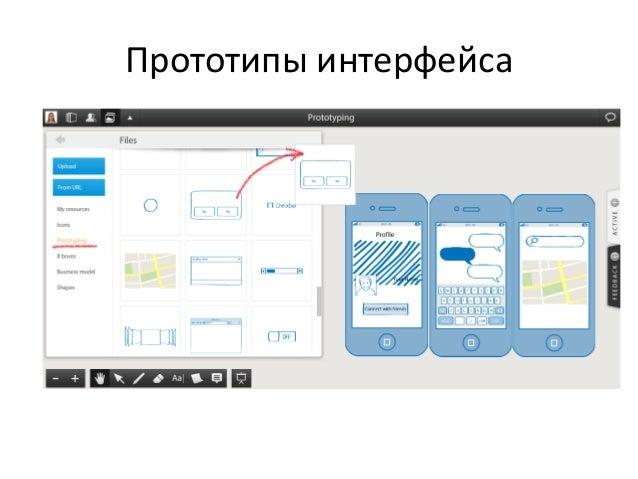 User StoryКак Студент, я хочу найти Семинары, чтобы  на них зарегистрироватьсяКак Студент, я хочу зарегистрироваться на  С...