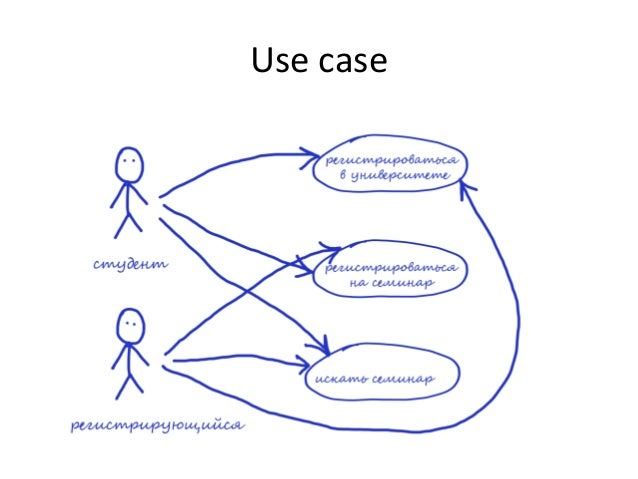 Use CaseUse Case BriefCasual Use CaseFully Dressed Use Case