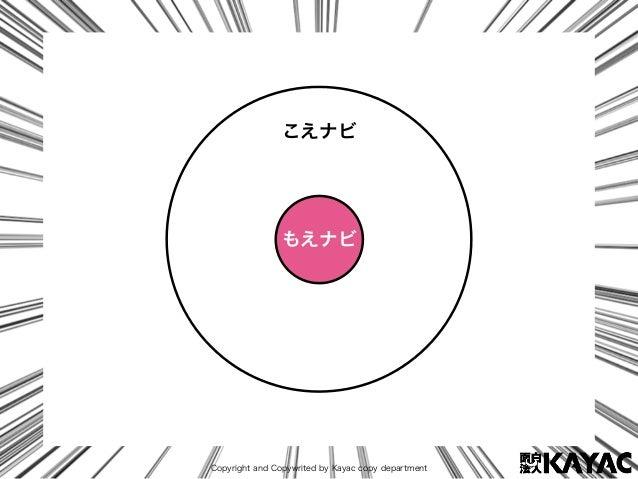 Copyright and Copywrited by Kayac copy department こえナビ もえナビ