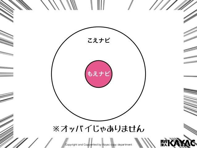 Copyright and Copywrited by Kayac copy department こえナビ もえナビ ※オッパイじゃありません