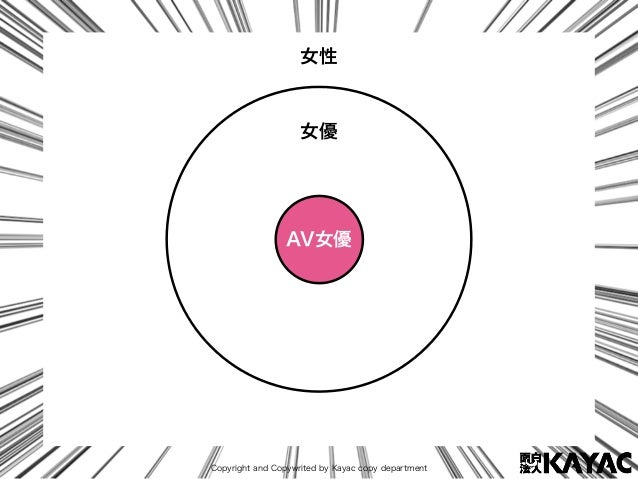 Copyright and Copywrited by Kayac copy department 女優 AV女優 女性