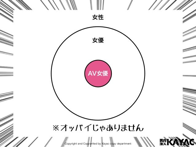 Copyright and Copywrited by Kayac copy department 女優 AV女優 女性 ※オッパイじゃありません