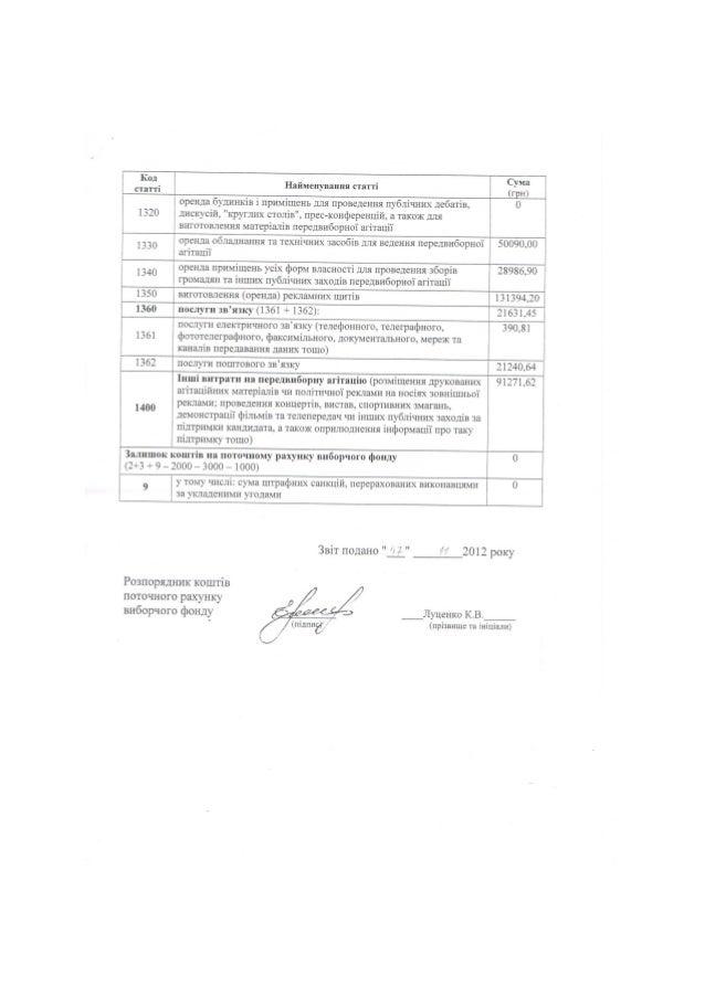 Звіти щодо коштів виборчих фондів депутатів