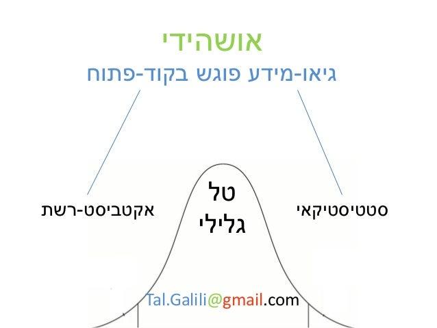 אושהידי    גיאו-מידע פוגש בקוד-פתוח                 טלאקטביסט-רשת                  סטטיסטיקאי                גל...