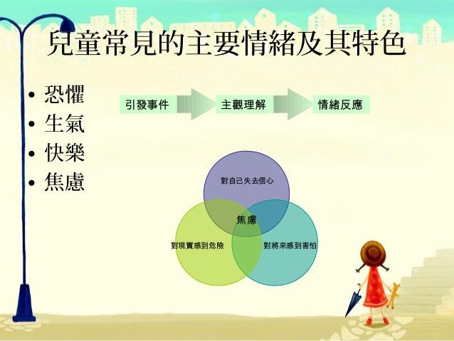 情緒控制相關學說 Slide 3