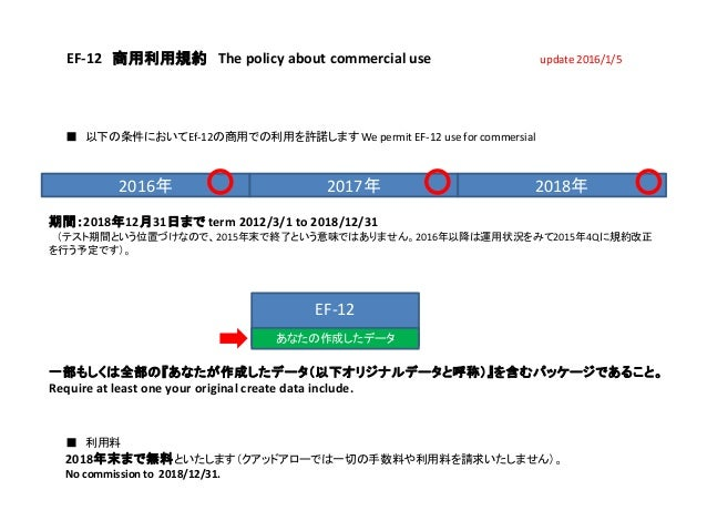 EF-12 商用利用規約 The policy about commercial use update 2016/1/5 ■ 以下の条件においてEf-12の商用での利用を許諾します We permit EF-12 use for commers...