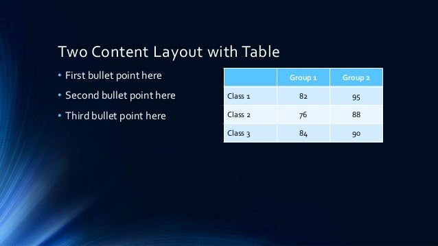 Two Content Layout with Table• First bullet point here              Group 1   Group 2• Second bullet point here   Class 1 ...