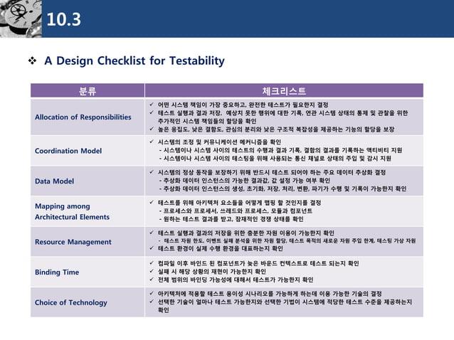 10.3  A Design Checklist for Testability  분류  체크리스트  Allocation of Responsibilities  어떤시스템책임이가장중요하고, 완전한테스트가필요한지결정  테스트...