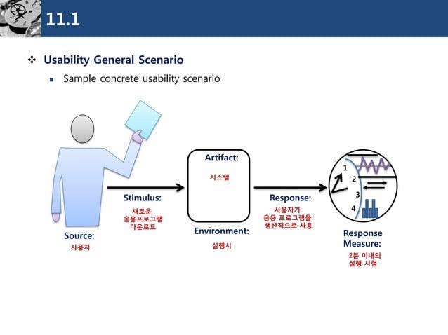 11.1  Usability General Scenario  Sample concrete usability scenario  Source:  Stimulus:  Environment:  Response:  Respo...