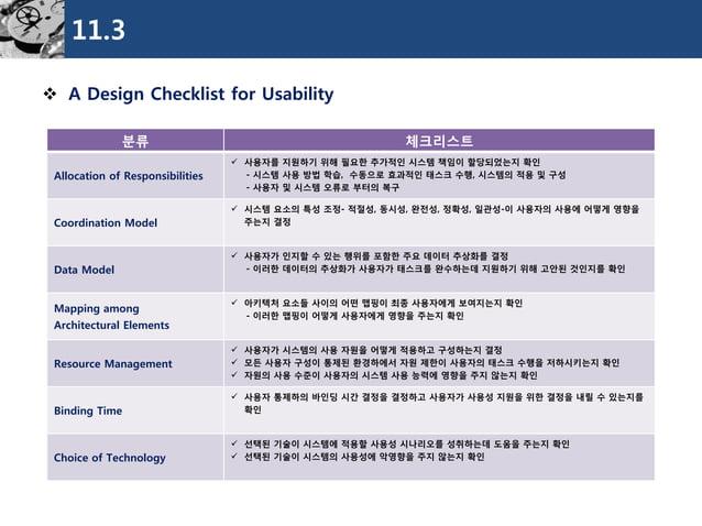 11.3  A Design Checklist for Usability  분류  체크리스트  Allocation of Responsibilities  사용자를지원하기위해필요한추가적인시스템책임이할당되었는지확인  -시스템...