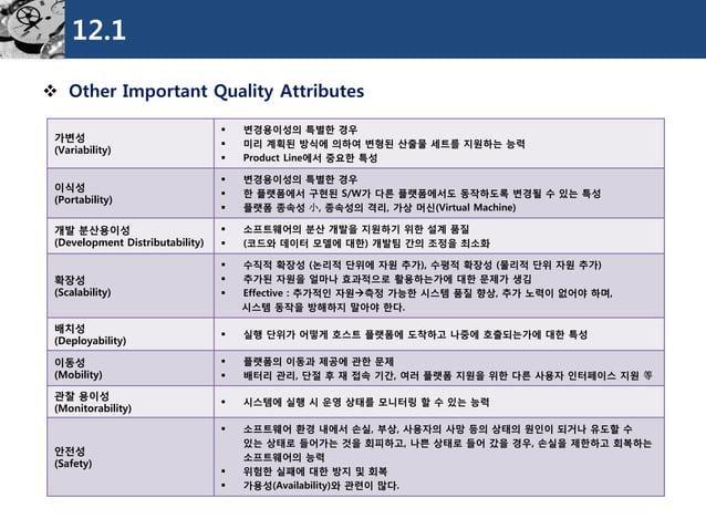 12.1  Other Important Quality Attributes  가변성  (Variability)  변경용이성의특별한경우  미리계획된방식에의하여변형된산출물세트를지원하는능력  Product Line에서중...
