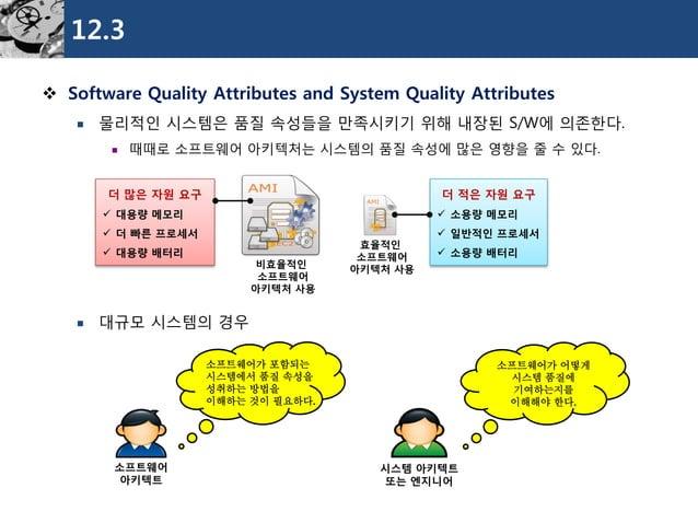 12.3  Software Quality Attributes and System Quality Attributes  물리적인시스템은품질속성들을만족시키기위해내장된S/W에의존한다.  때때로소프트웨어아키텍처는시스템의품질...