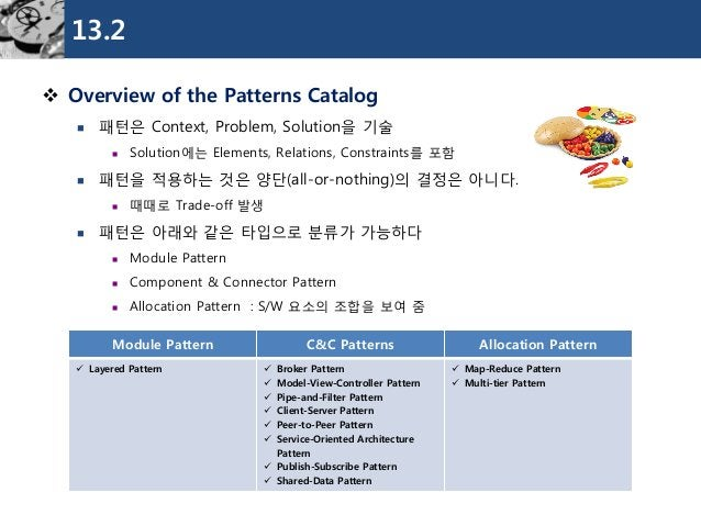 13.2  Overview of the Patterns Catalog  패턴은Context, Problem, Solution을기술  Solution에는Elements, Relations, Constraints를포함...
