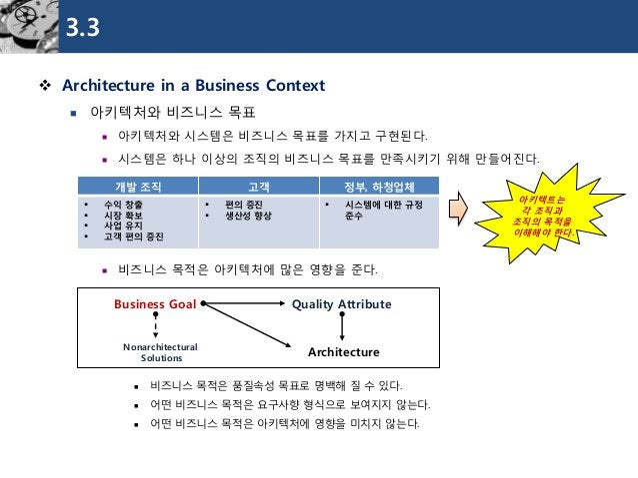 3.3  Architecture in a Business Context  아키텍처와비즈니스목표  아키텍처와시스템은비즈니스목표를가지고구현된다.  시스템은하나이상의조직의비즈니스목표를만족시키기위해만들어진다.  비즈니...