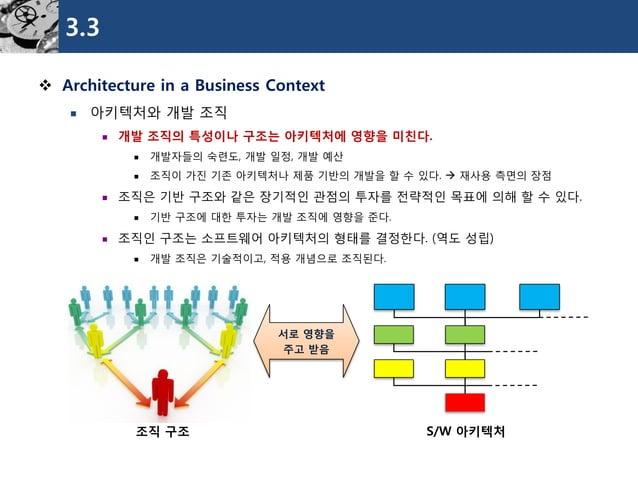3.3  Architecture in a Business Context  아키텍처와개발조직  개발조직의특성이나구조는아키텍처에영향을미친다.  개발자들의숙련도, 개발일정, 개발예산  조직이가진기존아키텍처나제품기반의...