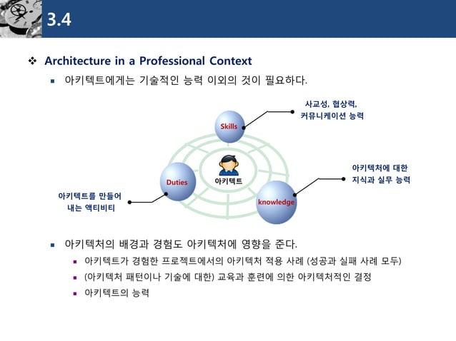 3.4  Architecture in a Professional Context  아키텍트에게는기술적인능력이외의것이필요하다.  아키텍처의배경과경험도아키텍처에영향을준다.  아키텍트가경험한프로젝트에서의아키텍처적용사례(...