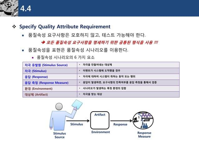 4.4  Specify Quality Attribute Requirement  품질속성요구사항은모호하지않고, 테스트가능해야한다.  모든품질속성요구사항을명세하기위한공통된형식을사용!!!  품질속성을표현은품질속성시나리...