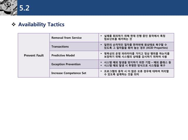 5.2  Availability Tactics  Prevent Fault  Removal fromService  실패를회피하기위해현재진행중인동작에서특정컴포넌트를제거하는것  Transactions  일련의순차적인절차...