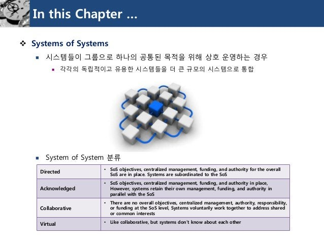 In this Chapter …  Systems of Systems  시스템들이그룹으로하나의공통된목적을위해상호운영하는경우  각각의독립적이고유용한시스템들을더큰규모의시스템으로통합  System of System 분류...