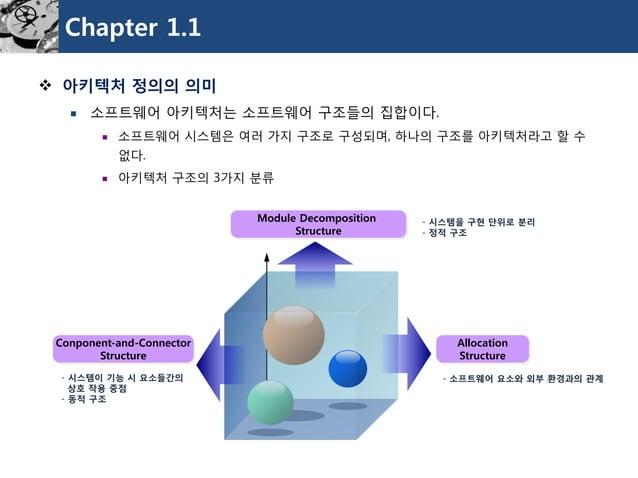 Chapter 1.1  아키텍처정의의의미  소프트웨어아키텍처는소프트웨어구조들의집합이다.  소프트웨어시스템은여러가지구조로구성되며, 하나의구조를아키텍처라고할수없다.  아키텍처구조의3가지분류  Module Decomp...
