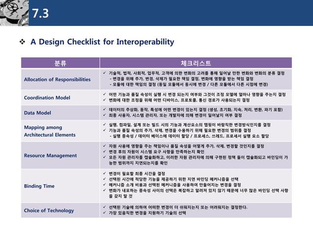 7.3  A Design Checklist for Interoperability  분류  체크리스트  Allocation of Responsibilities  기술적, 법적, 사회적, 업무적, 고객에의한변화의고려를통...