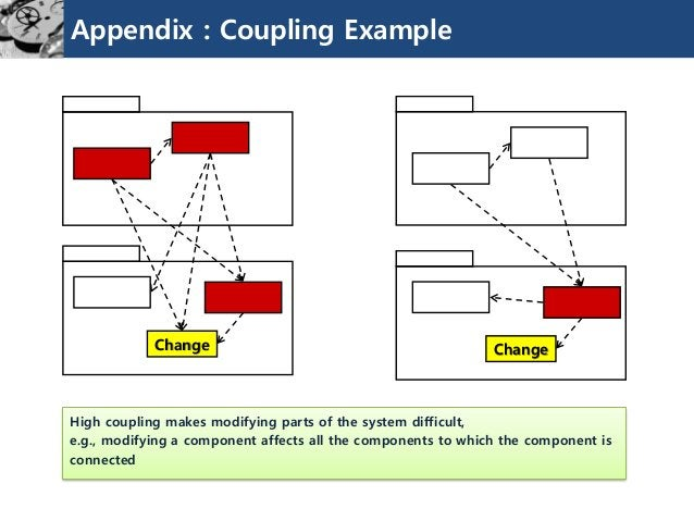 Appendix : Coupling ExampleChangeChange  High coupling makes modifying parts of the system difficult,  e.g., modifying a c...