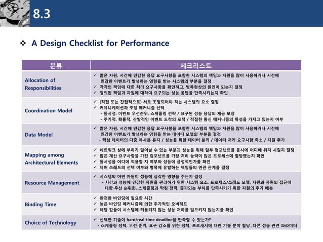 8.3  A Design Checklist for Performance  분류  체크리스트  Allocation of Responsibilities  많은자원, 시간에민감한응답요구사항을포함한시스템의책임과자원을많이사용...