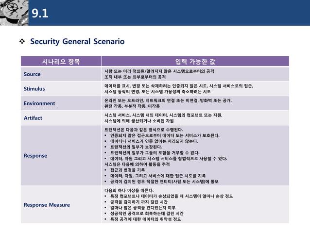 9.1  Security General Scenario  시나리오항목  입력가능한값  Source  사람또는미리정의된/알려지지않은시스템으로부터의공격  조직내부또는외부로부터의공격  Stimulus  데이터를표시, 변경또...