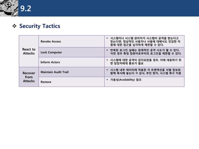 9.2  SecurityTactics  React to  Attacks  RevokeAccess  시스템이나시스템관리자가시스템이공격을받는다고믿는다면, 정상적인사용자나사용에대해서도민감한자원에대한접근을심각하게제한할수있다...