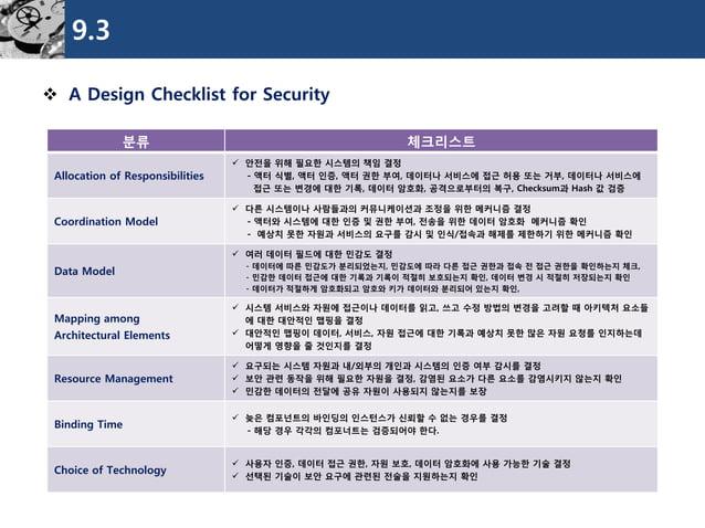 9.3  A Design Checklist for Security  분류  체크리스트  Allocation of Responsibilities  안전을위해필요한시스템의책임결정  -액터식별, 액터인증, 액터권한부여, ...