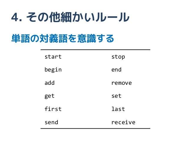 4. その他細かいルール単語の対義語を意識する   start   stop   begin   end   add     remove   get     set   first   last   send    receive