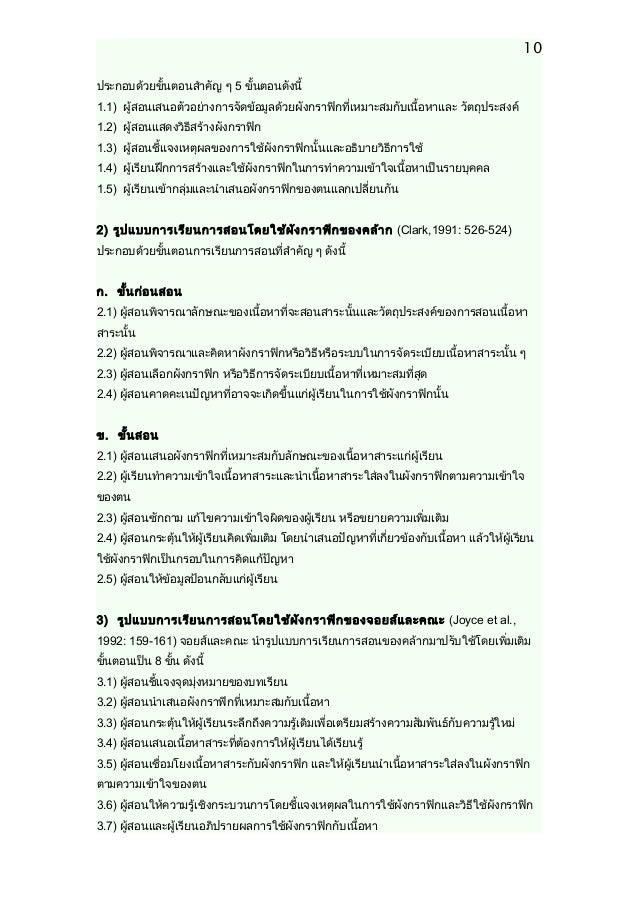 10ประกอบด้วยขั้นตอนสำาคัญ ๆ 5 ขั้นตอนดังนี้1.1) ผู้สอนเสนอตัวอย่างการจัดข้อมูลด้วยผังกราฟิกที่เหมาะสมกับเนื้อหาและ วัตถุปร...