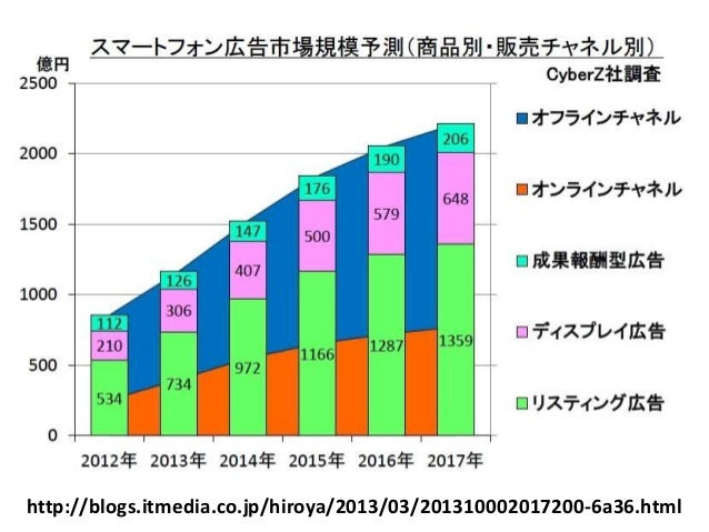 http://blogs.itmedia.co.jp/hiroya/2013/03/201310002017200-6a36.html