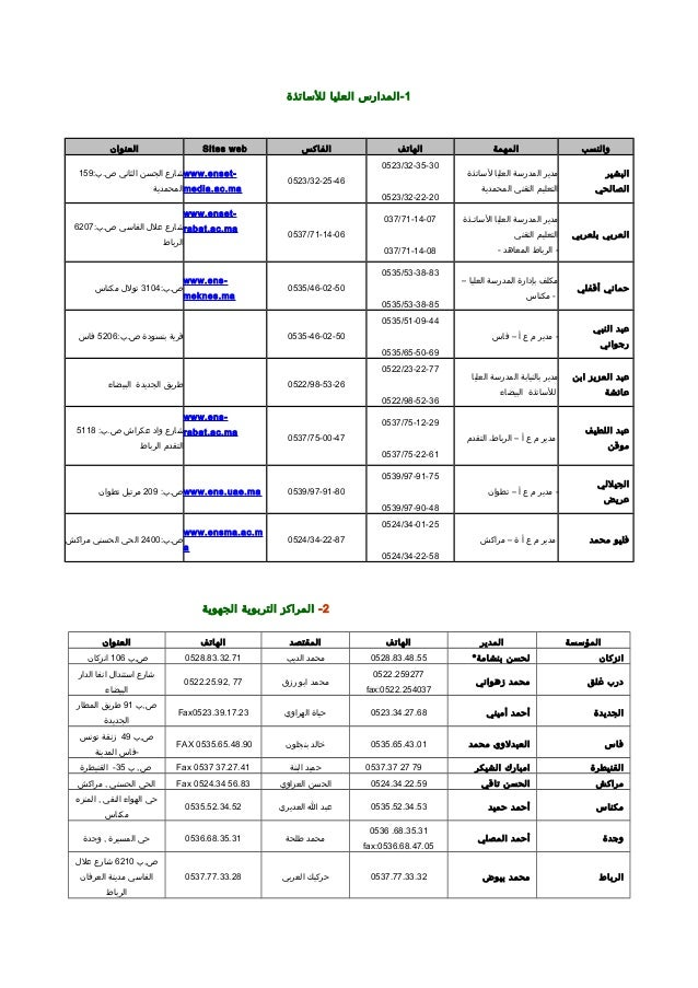 1 -المدارس العليا للاساتذة            العنوان                        Sites web             الفاكس               ...