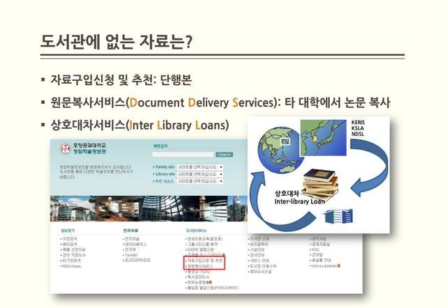 도서관에 없는 자료는? 자료구입신청 및 추천: 단행본 원문복사서비스(Document Delivery Services): 타 대학에서 논문 복사 상호대차서비스(Inter Library Loans)