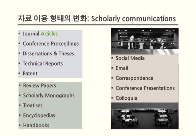 자료 이용 형태의 변화: Scholarly communications Journal Articles Conference Proceedings Dissertations & Theses                  ...