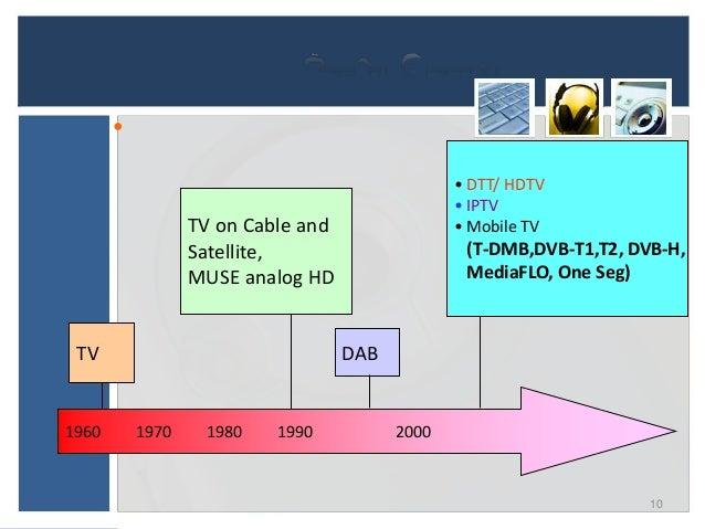 •                                                 • DTT/ HDTV                                                 • IPTV      ...