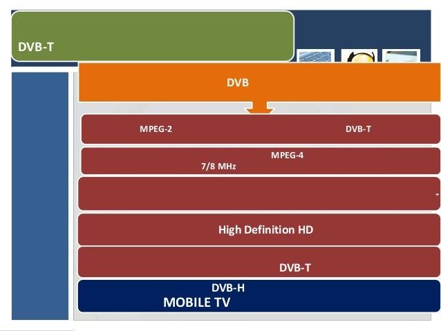 DVB-T                      DVB        MPEG-2                           DVB-T                              MPEG-4          ...