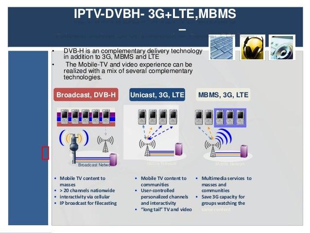 2. Technologies         Media Technologies                              WirelessRadio,                         Services,DD...