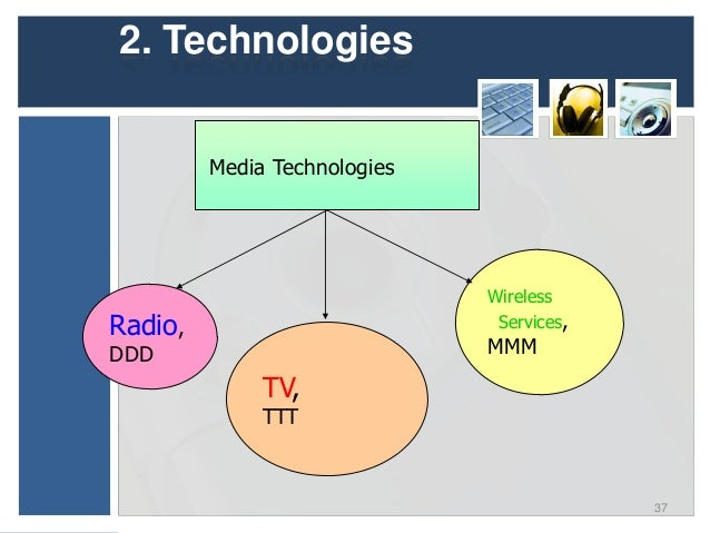 2. Technologies - Radio• Radio : DAB, DRM, DMB    DAB (Digital Audio Broadcasting)    A technology for multi-channel audio...