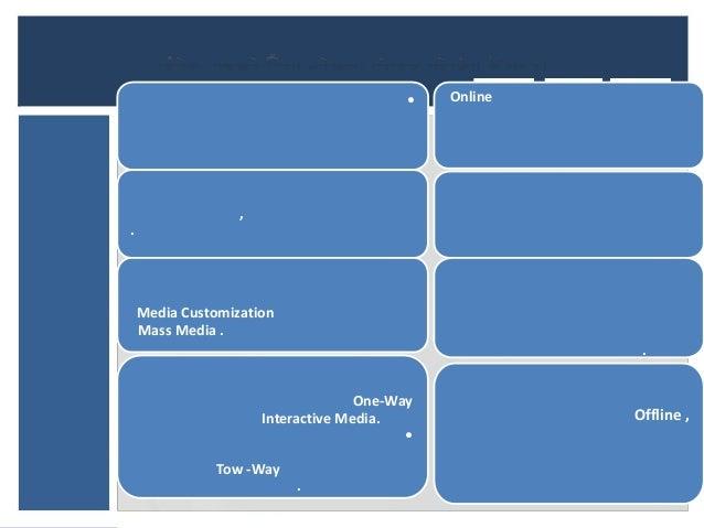 •   Online                  ,.    Media Customization    Mass Media .                                                     ...