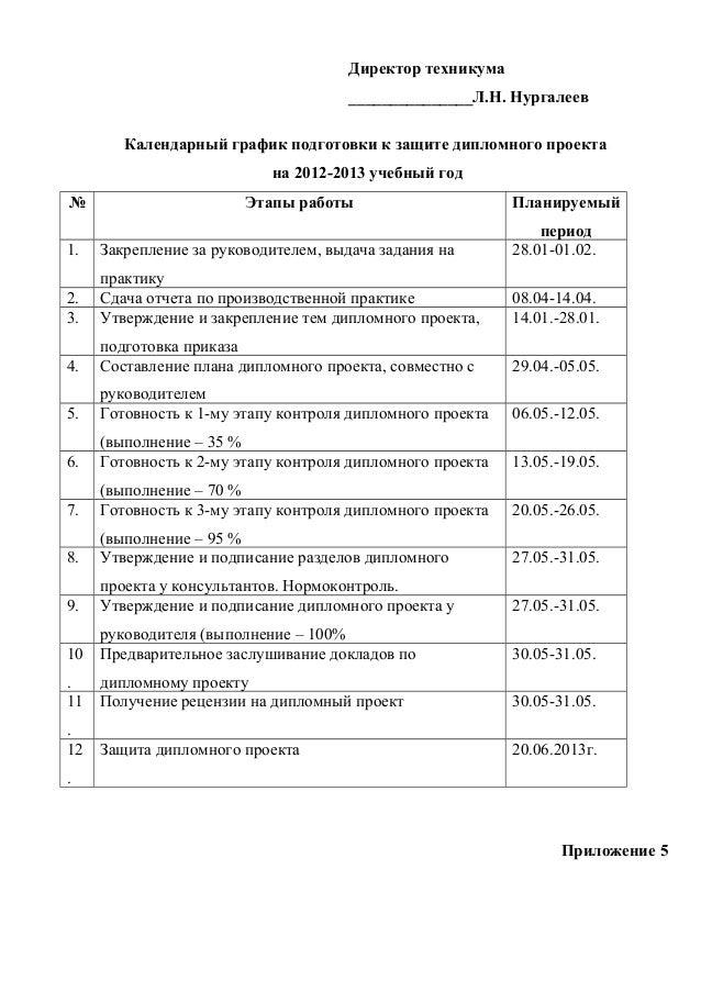 Реклама методрекомендации по выполнению курсовых и практических работ Подпись УТВЕРЖДАЮ 29 Директор техникума