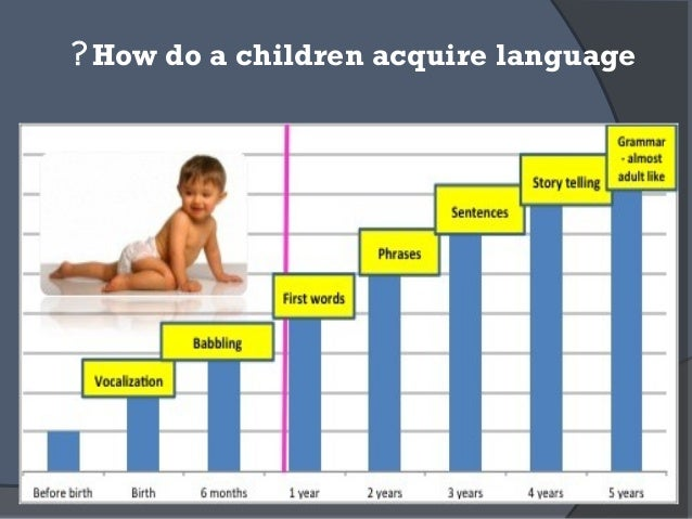 child and language development