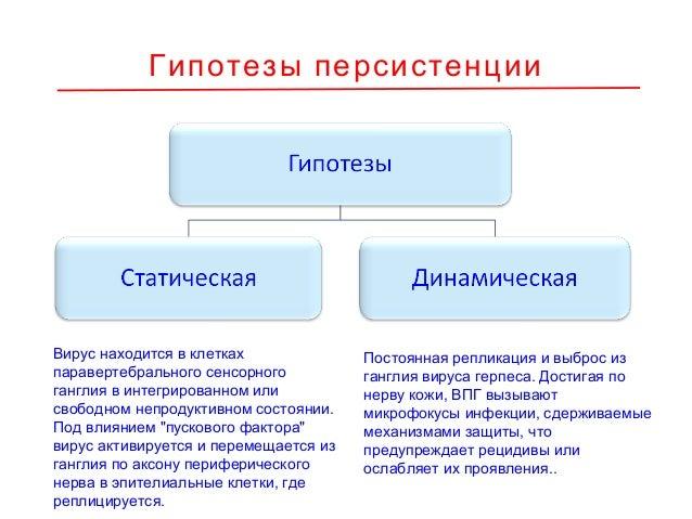 """NK - клетки Функция NK-клеток - распознавание и элиминация клеток, которые неспособны экспрессировать """"свои"""" антигены = не..."""