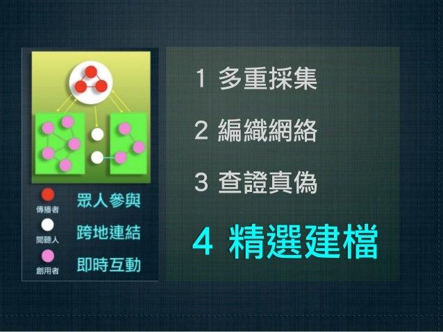 1 多向導讀2 圖像播報3 簡報敘事4 地圖報導5 動畫圖解