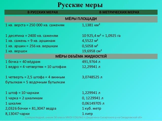 Русские меры            В РУССКИХ МЕРАХ                                        В МЕТРИЧЕСКИХ МЕРАХ                       ...